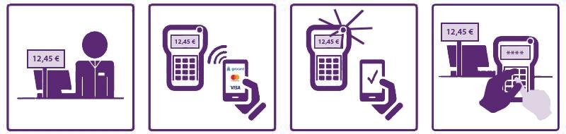 Anleitung Digitales Bezahlen